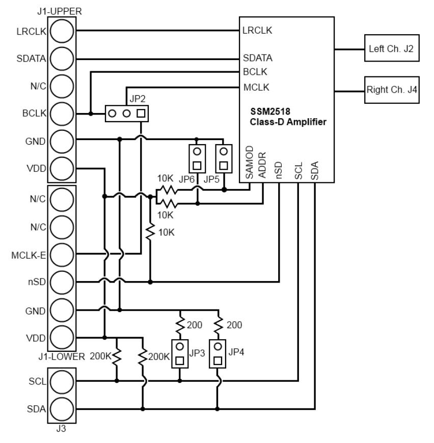 Pmod AMP3 Block Diagram (click to enlarge)