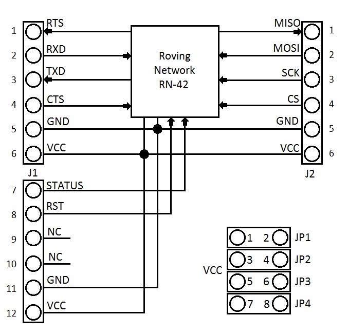 pmodbt2_blockdiagram.jpg
