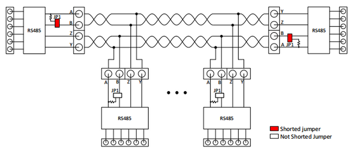 rs485 wiring examples   21 wiring diagram images