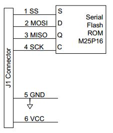 Pmod SF Block Diagram