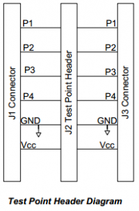 PmodTPH Block Diagram