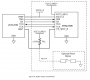 programming_solutions:jtag_hs3:soc3.png
