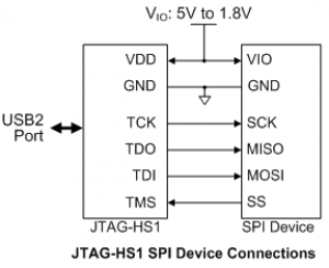 programming_solutions:jtag_hs1:refmanual [Reference