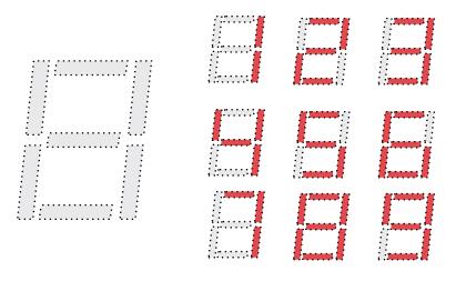 Figure 7.2. 7-segment digits.