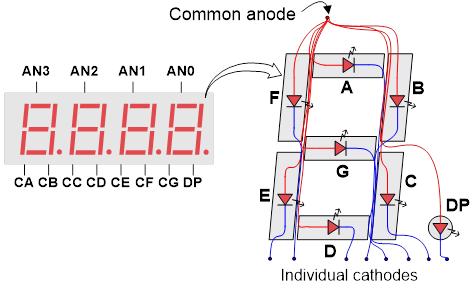 Figure 7.3. Common anode circuit node.
