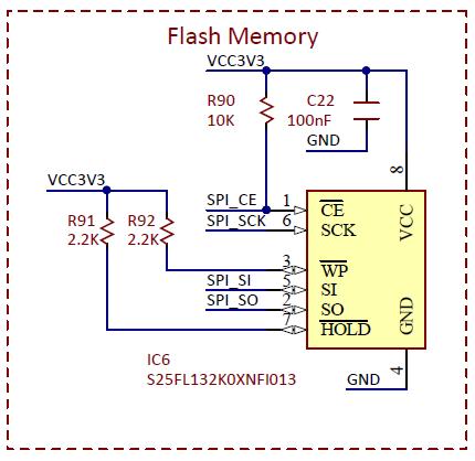 Figure 12.1. Flash memory schematic diagram.