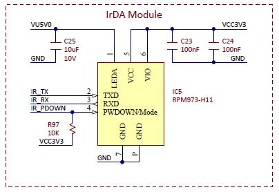 Figure 16.1. IrDA schematic diagram.
