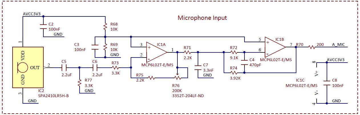 Figure 18.1. Microphone schematic diagram.