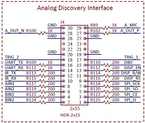 Figure 21.1. Debug header schematic diagram.