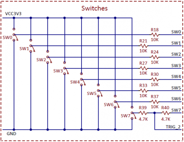 Figure 4.1. Switches Schematic.
