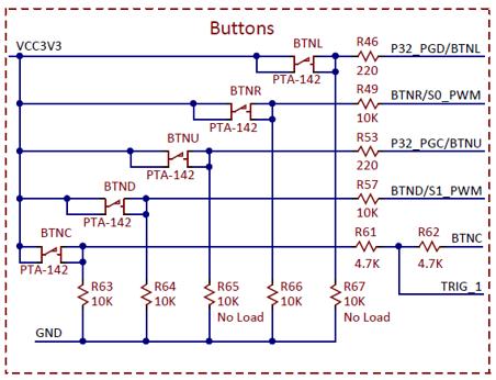 Figure 5.1. Button Schematic.