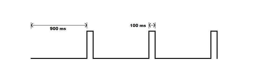 Pmod GPS PPS Signal