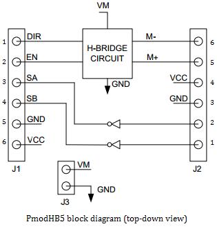 Pmod HB5 block diagram