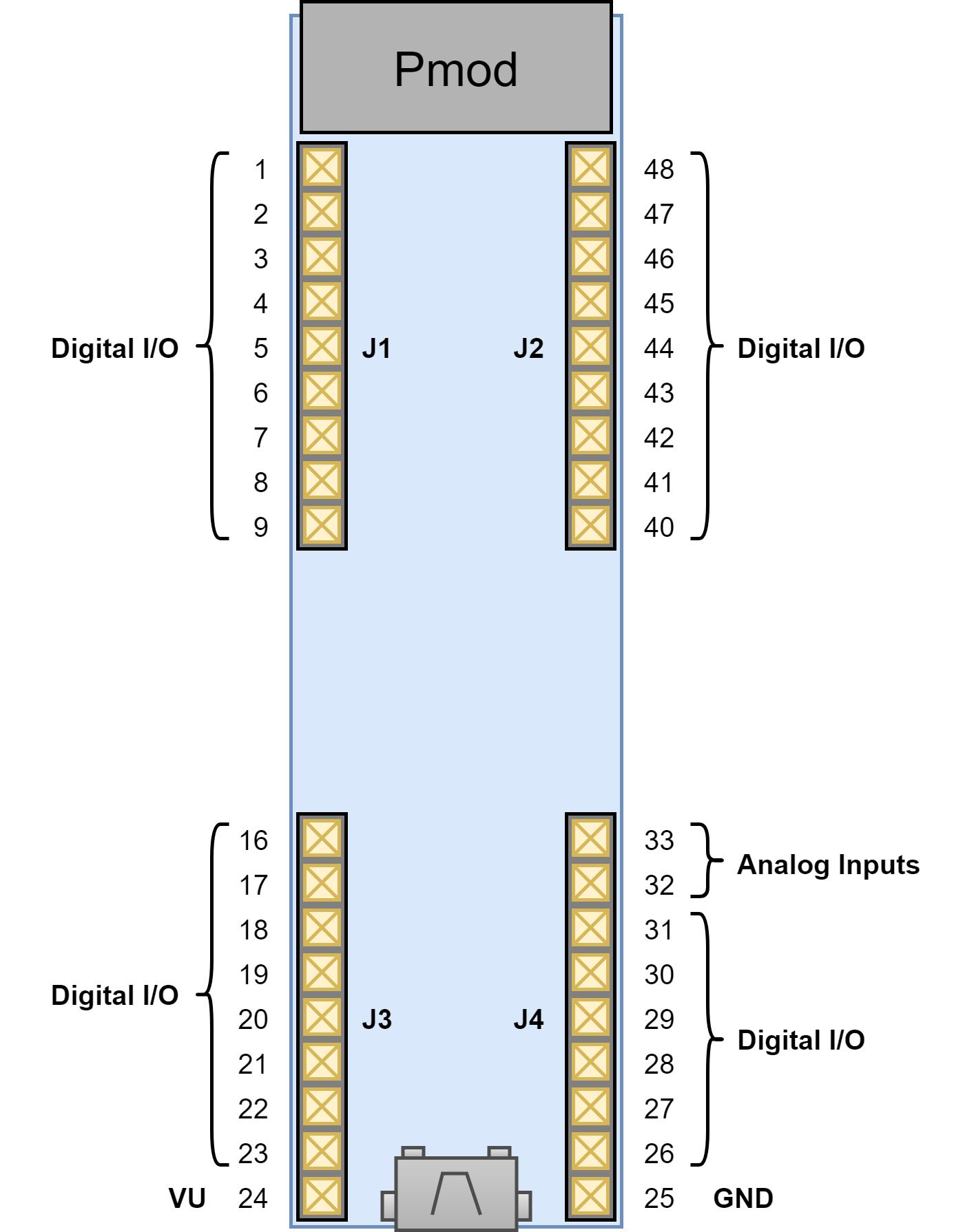 PLTW S7 Reference Manual  ReferenceDigilentinc