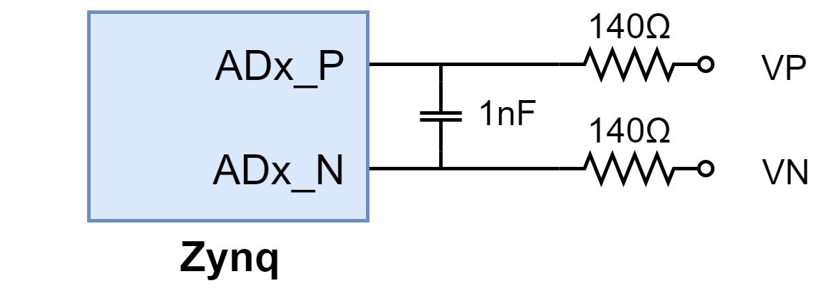 Figure 13.2.3. Dedicated Analog Input Pair