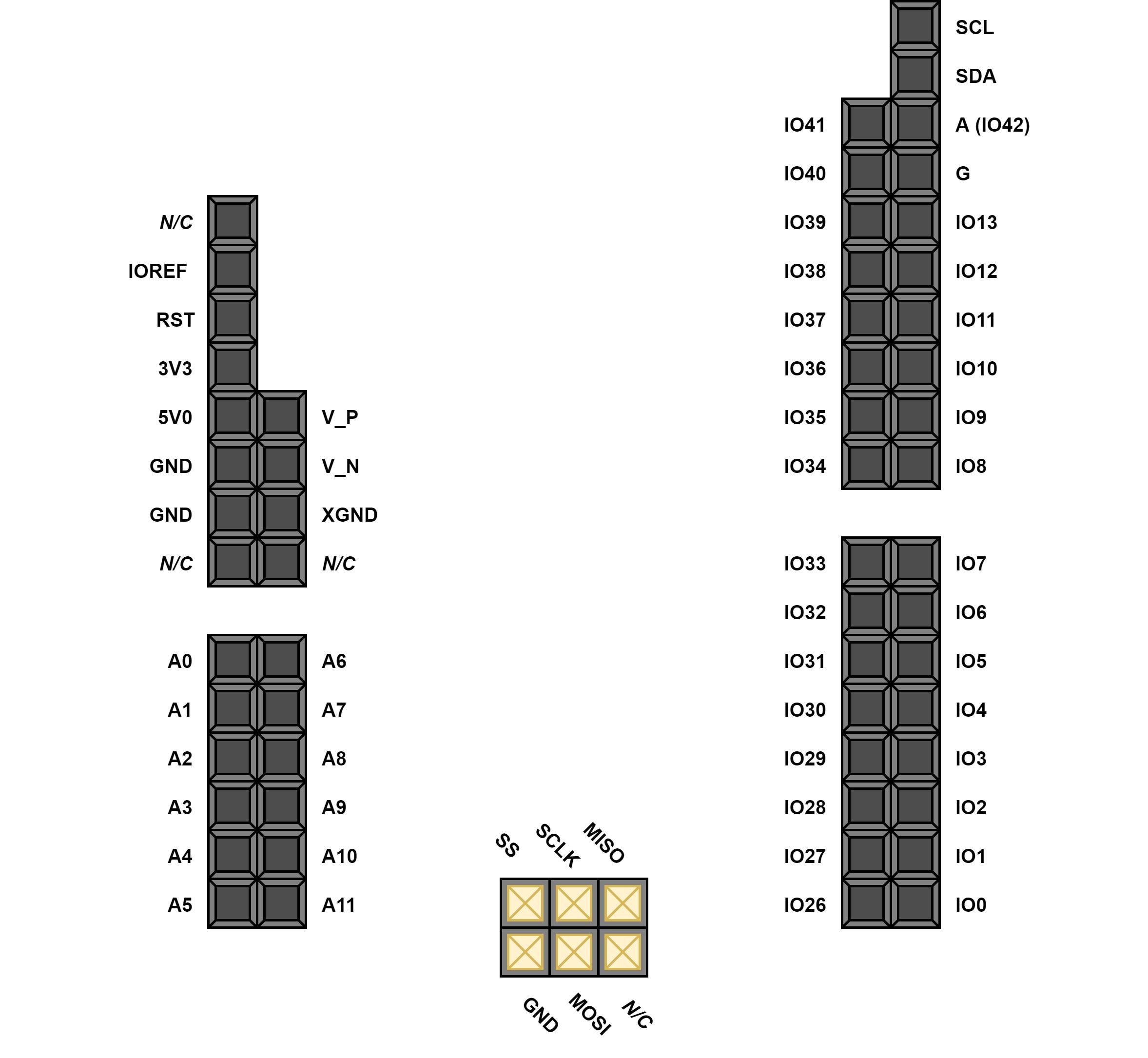 Figure 13.1. Shield connector pin diagram