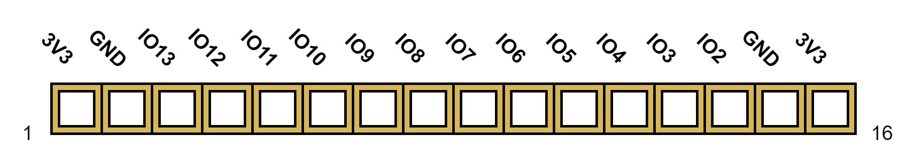 Figure 14.1. Unloaded Expansion Header