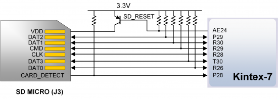 Figure 17. Kintex-7 microSD card connector interface (PIC24 connections not shown)