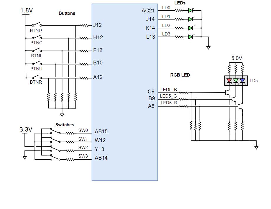 reference:programmable-logic:genesys-zu:basic_io_genesys_zu.png