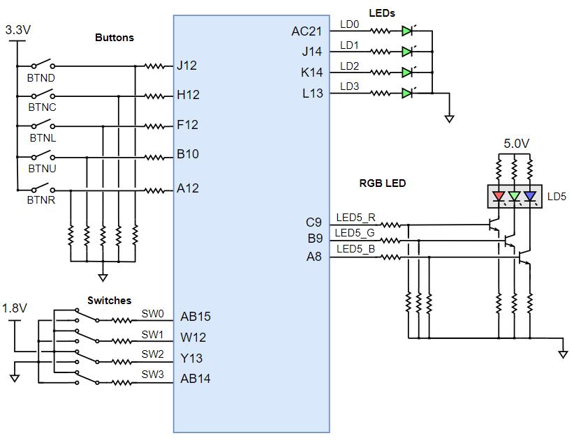 reference:programmable-logic:genesys-zu:genesys_zu_basic_ioi.png
