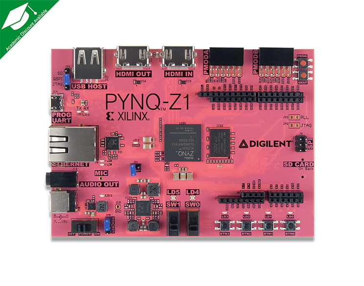 PYNQ-Z1 Reference Manual [Reference Digilentinc]