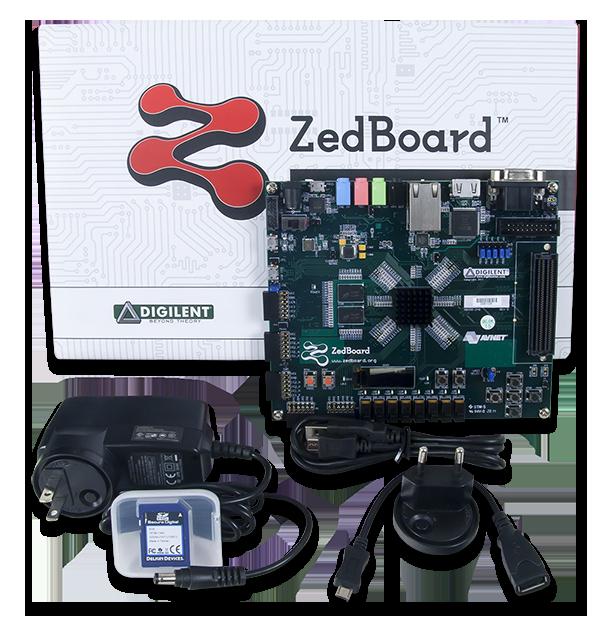 ZedBoard [Reference.Digilentinc]