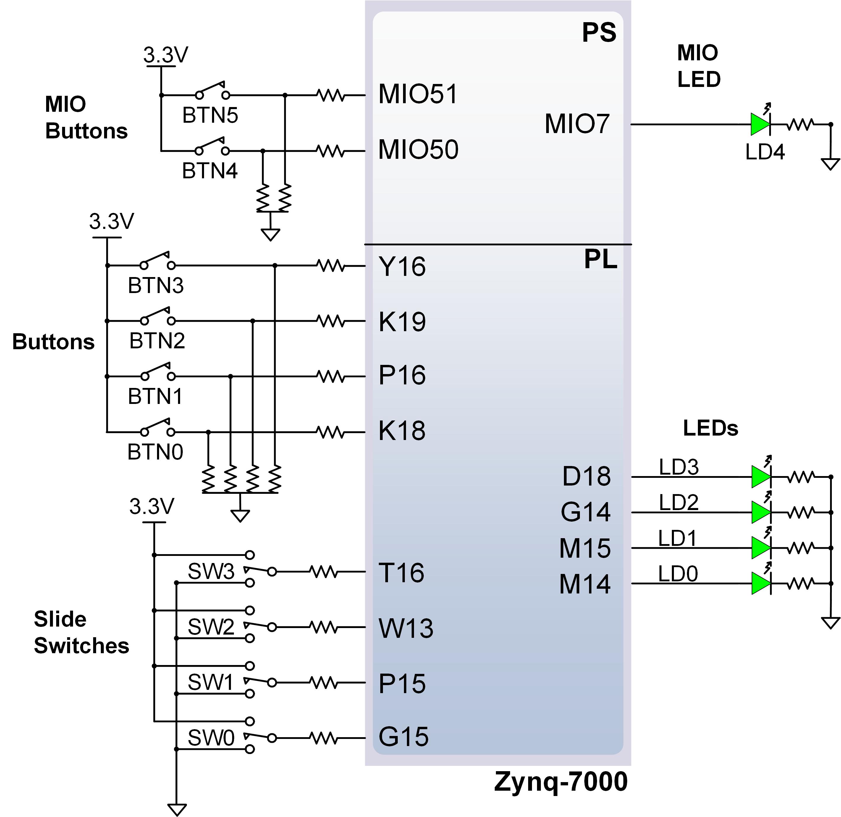 reference:programmable-logic:zybo-z7:zybo-z7-gpio.png