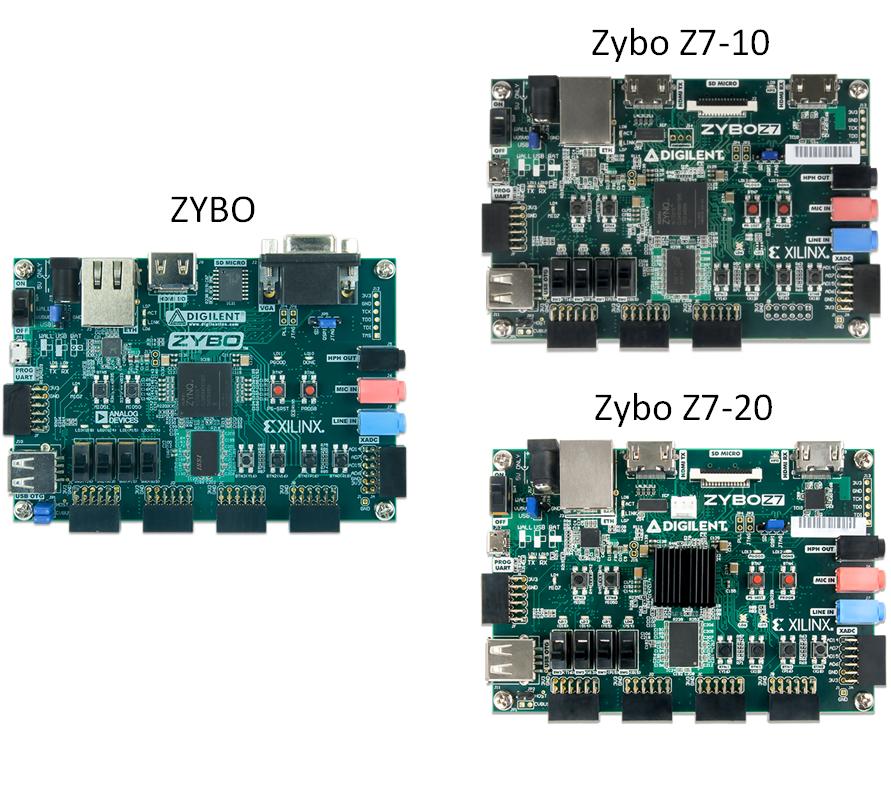 reference:programmable-logic:zybo-z7:zybo_compare.png