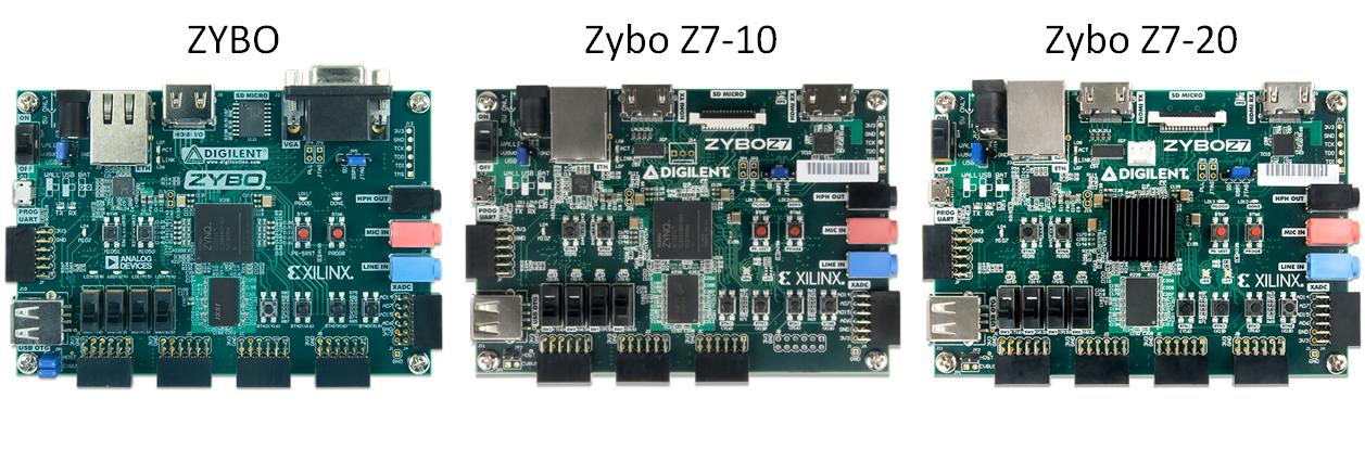 Zybo Z7 Migration Guide [Reference Digilentinc]