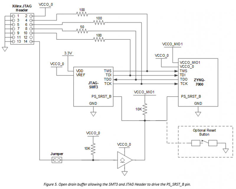 Figure 5. Open drain buffer allowing the SMT3-NC and JTAG Header to drive the PS_SRST_B pin.