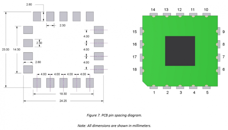 Figure 7. PCB pin spacing diagram.