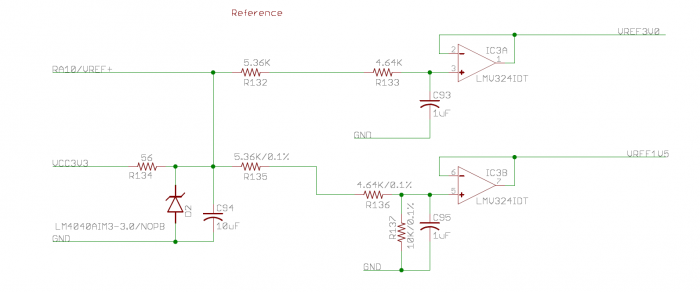 3V reference for the Oscilloscope