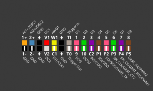 OpenScope MZ Pinout Diagram