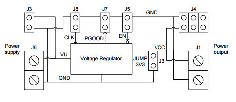 Board Circuit Diagram
