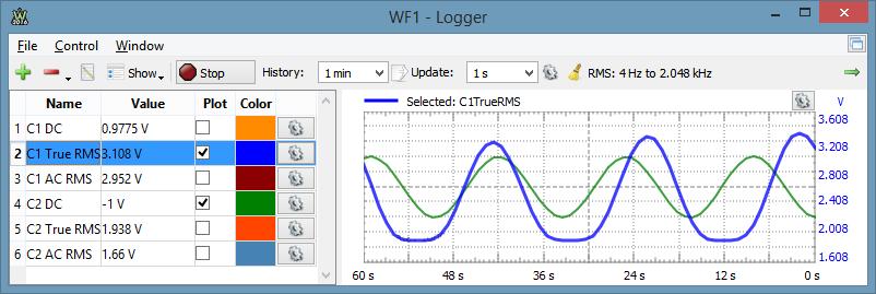 WaveForms Reference Manual [Reference Digilentinc]