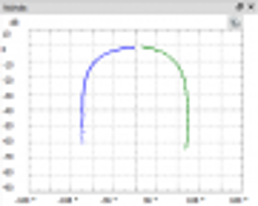 waveforms3:network.view.nichols.png