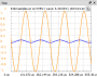 waveforms3:network.view.time.png