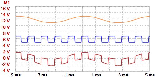 waveforms3:scope.plot.math.png