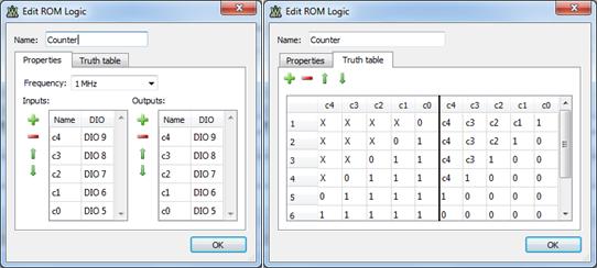 Figure 11. 5 bit counter ROM logic.