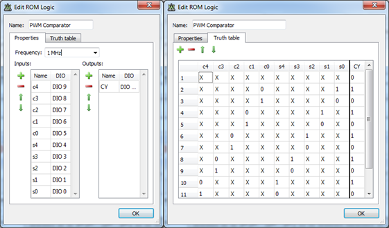 Figure 12. 5-by-5 bit Comparator ROM logic.