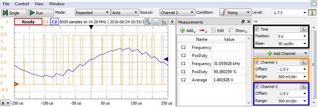 Figure 16. Sinus PWM and analog signal.