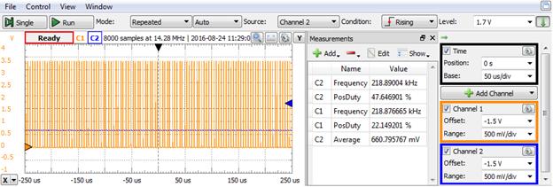 Figure 20. Static PDM scope capture.