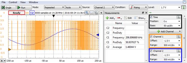 Figure 21. Sinus PDM and analog signal.