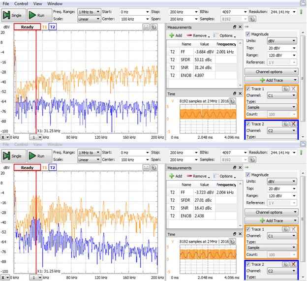 Figure 22. Spectral comparison: PWM (up), vs. PDM (down).