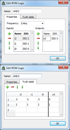 Figure 5 Synchronous 3 input AND gate ROM logic.